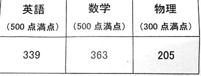 31年度合格のT氏の成績開示