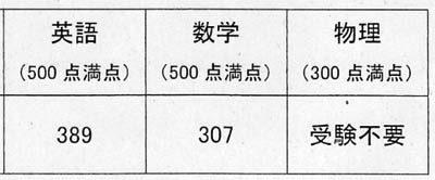 31年度(2018年)東大編入試験に合格した雀氏の成績開示