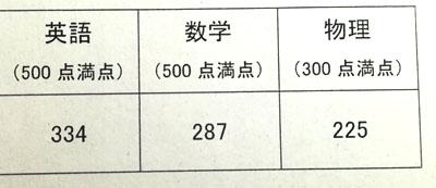 31年度(2018年)東大編入試験に合格したastra氏の成績開示