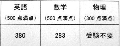 31年度(2018年)東大編入試験に合格したがき氏の成績開示