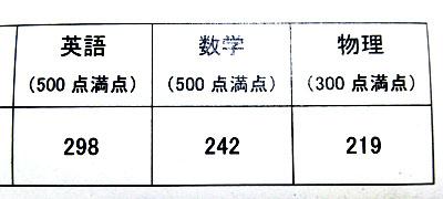 29年度(2016年)東大編入試験に合格したかず氏の成績開示