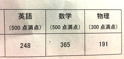 31年度(2018年)東大編入試験に合格したLOLTATAIMAI氏の成績開示