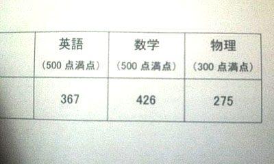 29年度(2016年)東大編入試験に合格したみきお氏の成績開示