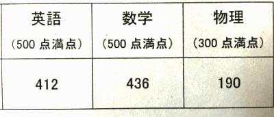 31年度(2018年)高専から東大編入試験に合格したむかい氏の体験談