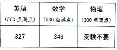 31年度(2018年)東大編入試験に合格したvitocchi氏の成績開示