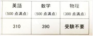 27年度(2014年)東大編入試験に合格したどんちゃん氏の成績開示