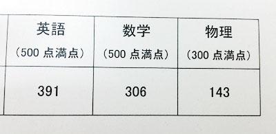 28年度(2015年)東大編入試験に合格したはや氏の成績開示