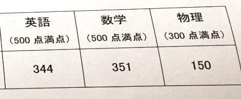 28年度(2015年)東大編入試験に合格したもりもん氏の成績開示