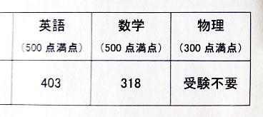27年度(2014年)東大編入試験に合格したsheng氏の成績開示
