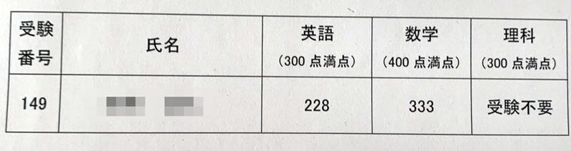 高専から東大編入、かたかたかた氏2020年受験成績開示