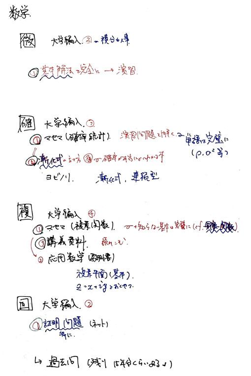 高専から東大編入 明石高専 フッキー氏の体験談 数学