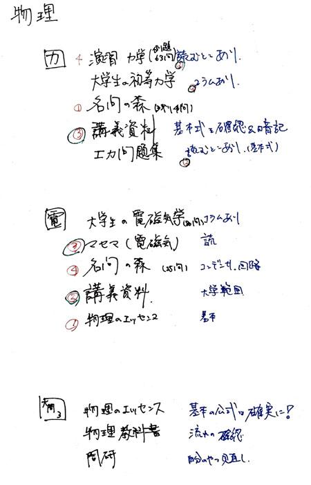高専から東大編入 明石高専 フッキー氏の体験談 物理
